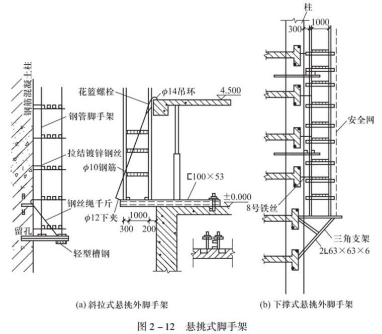 建筑工程施工砌筑工程施工培训讲义PPT(110页)