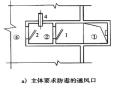 人民防空地下室设计规范GB+50038—2005