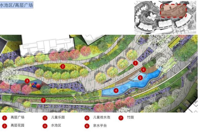 [重庆]某春森彼岸居住区景观方案设计文本.pdf(58页)_8