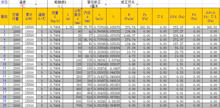水管水力计算表