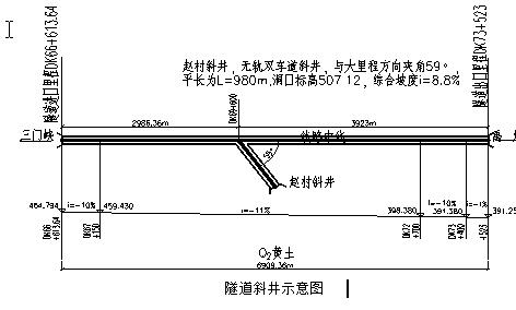 隧道单线铁路隧道施工组织设计_2