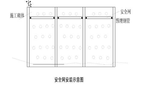 高挡墙高边坡专项施工方案