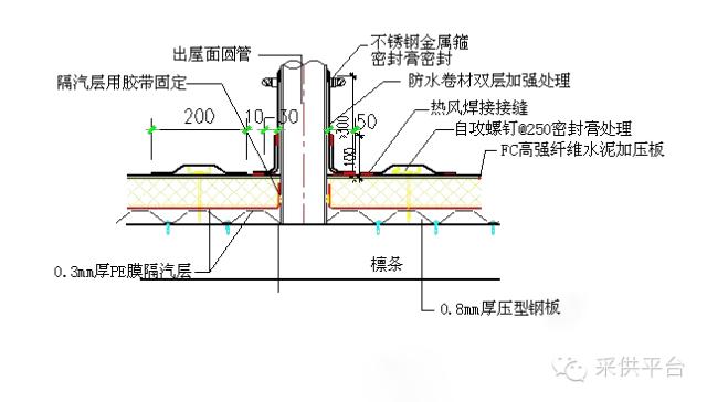 TPO防水卷材大多在南方使用,北方温差大的双曲面屋面怎么施工?_4