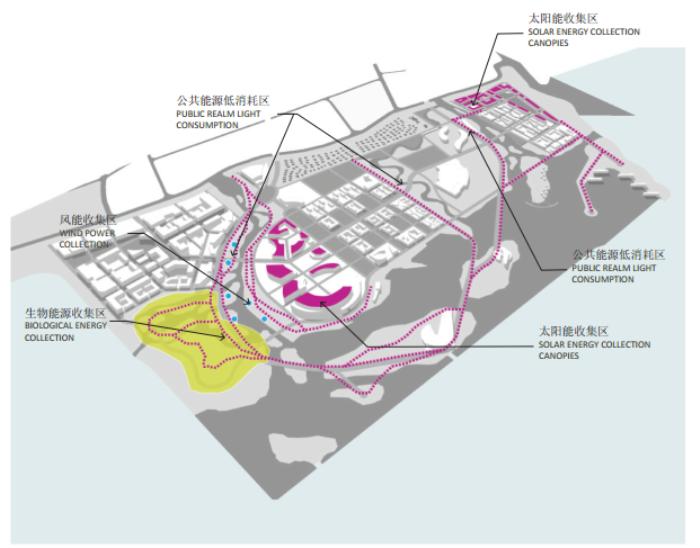 [上海]蓝色港湾旅游区概念性景观规划设计_4