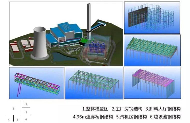 [难得一看]这个钢结构项目BIM技术全过程应用详情出炉!