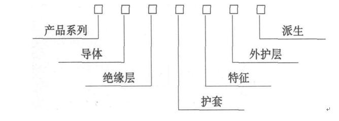 电力电缆型号_2