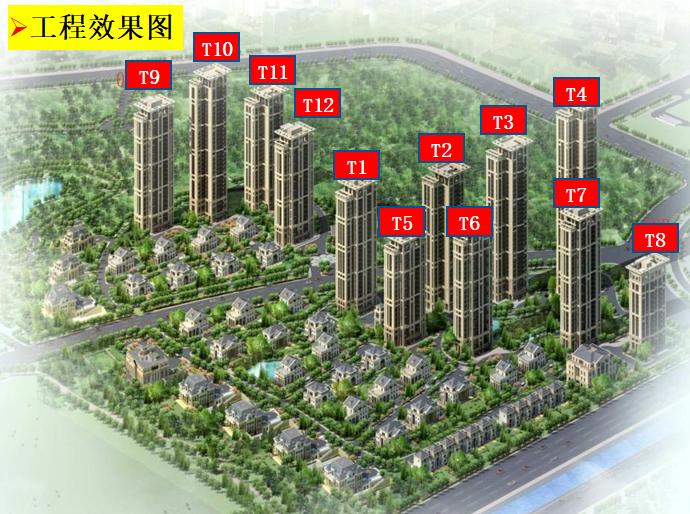 [天津]住宅小区工程安全文明施工汇报(图文)