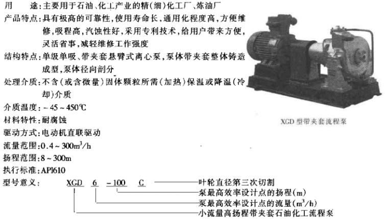 泵产品供应目录(上、下册)_4