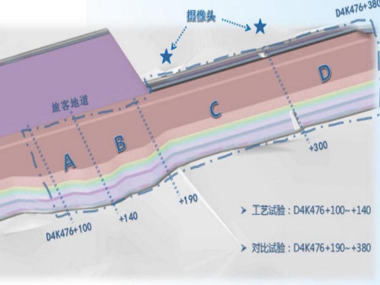 铁路路基工程全过程BIM应用示范