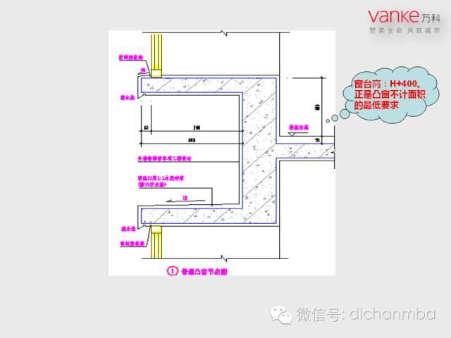 万科房地产施工图设计指导解读(含建筑、结构、地下人防等)_8