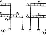 多层多跨排架的简便计算