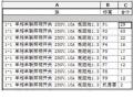 BIM应用在电气专业算量及施工管理方面的优势(以办公楼项目为例)