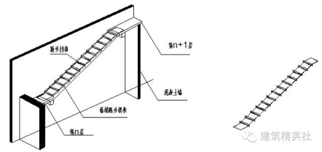 木工模板施工方案模板施工技术(干货)_8