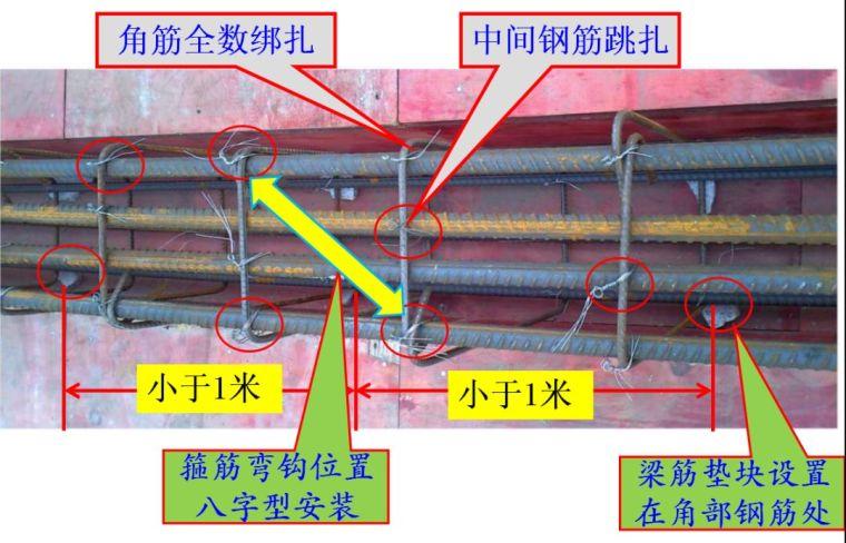 現場墻、板、梁鋼筋連接施工要點及常見問題_25