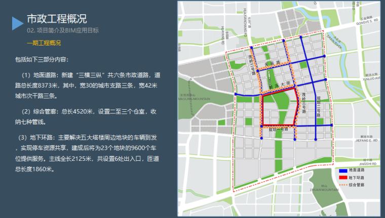 济南市中央商务区市政工程BIM技术应用_3
