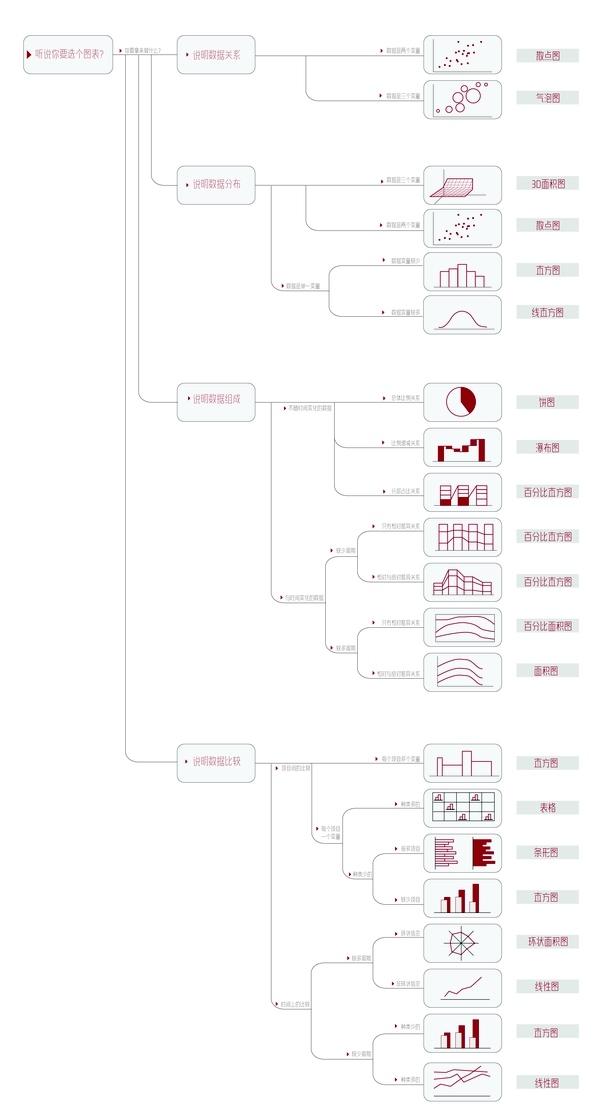 如何画出高端大气的建筑设计方案分析图?