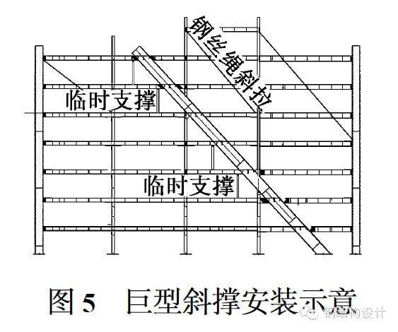 超高层赏析--上海环球金融中心钢结构施工技术_5