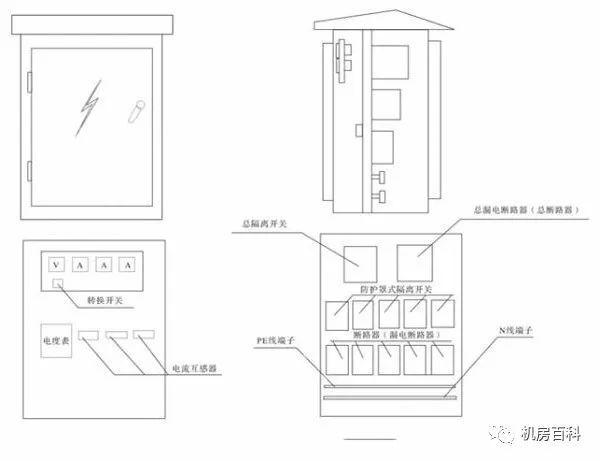 配电箱、开关箱箱体制作及安装要求