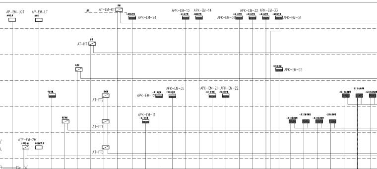 某超市高低压系统图