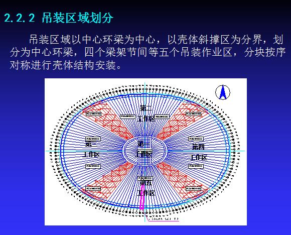 [上海建工]国家大剧院壳体钢结构安装工程(共63页)