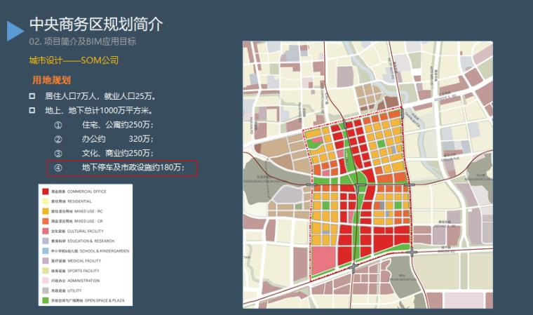 济南市中央商务区市政工程BIM技术应用_2
