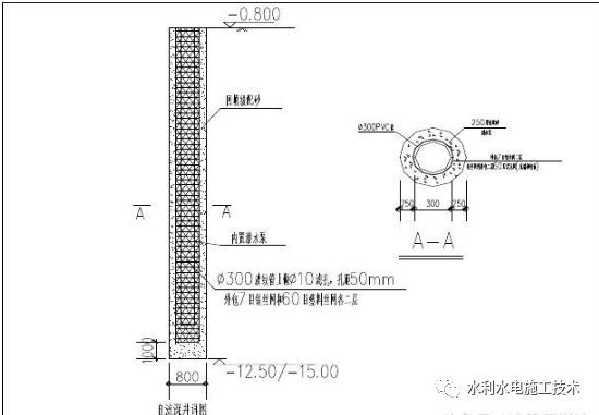 自流深井降水施工方案,制作详解