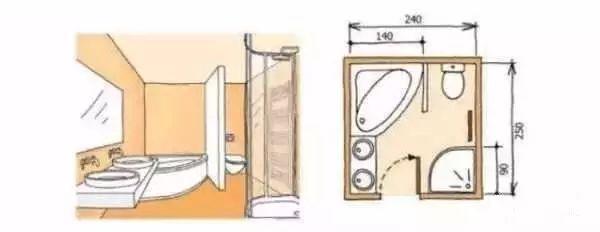卫生间装修尺寸,精细到每一毫米的设计!_13