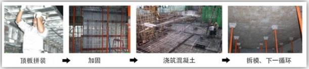 铝模施工的技术和节点做法!!_2
