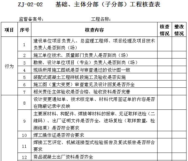 [成都]建设工程质量监督工作计划表(直接套用)_4