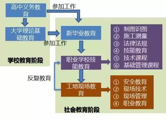 日本如何对待施工安全的策略,值得每一位同行深思!
