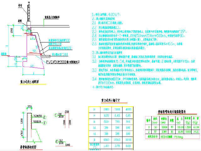 [重庆]2016年设计含1联现浇连续梁车行桥城市支路工程设计图91张CAD(含照明排水)