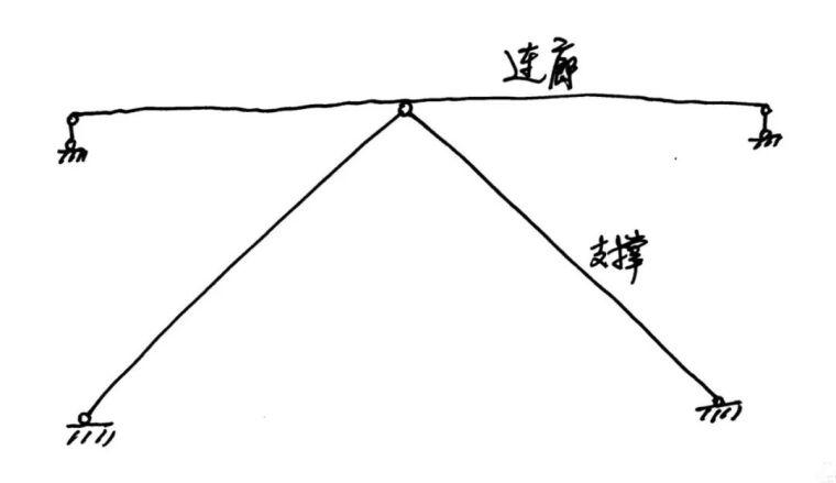 给你一次漫步空中的机会——漫谈空中连廊_12