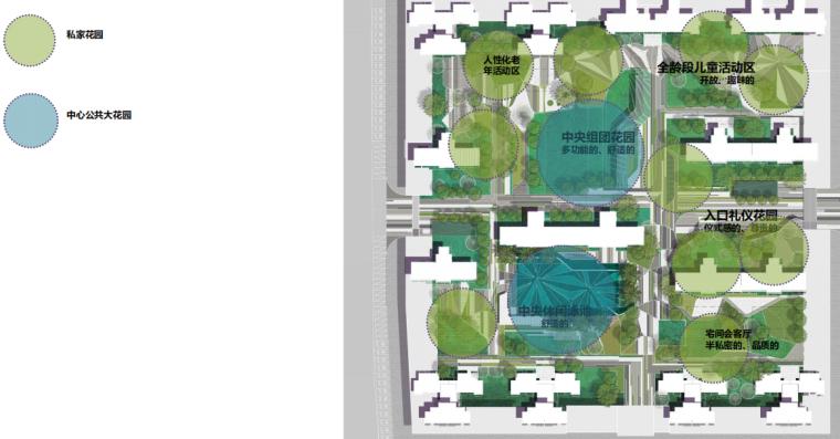 [广西]绿地南宁289住宅景观概念方案设计-[广西]知名地产南宁289住宅景观概念方案设计B-3私家花园