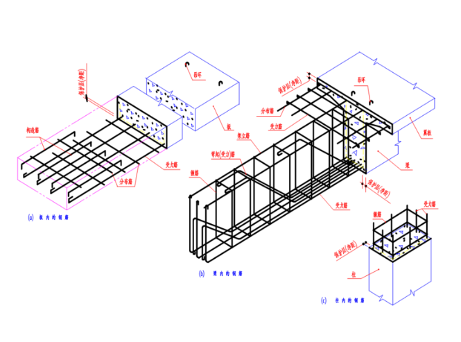 房屋结构施工图识图(PPT,152页)_1