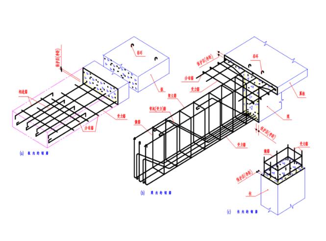 visio房屋平面图资料下载-房屋结构施工图识图(PPT,152页)