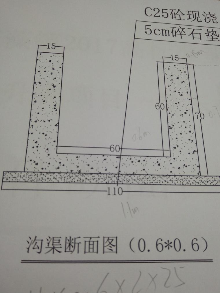 渠道25米,每隔10-15米设沉降缝,沉降缝的工程量怎么算