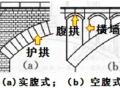 模板、支架和拱架的拆除注意要点