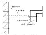 人货电梯专项施工方案
