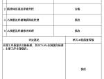 土石坝坝基及岸坡处理单元工程质量评定表