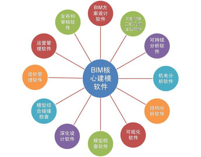 土木工程Sivan.Design.CivilCAD.v2014.1.0.0.Multilingual