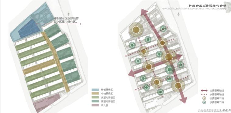 [上海]滨江凯旋门景观方案深化设计文本PDF(92页)-AECOM_13