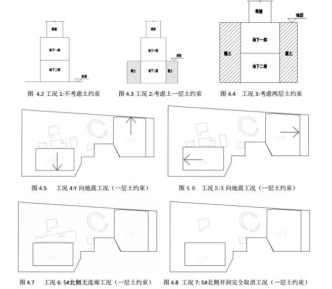 地下室地下一层楼板嵌固端影响分析_5
