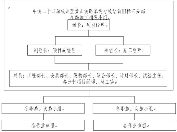 [杭州]客运专线站前隧道冬季施工方案
