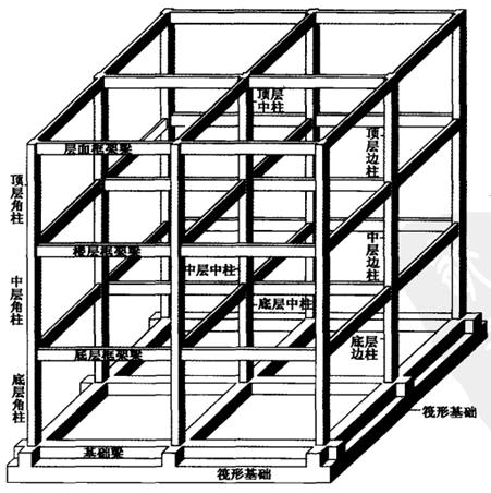 梁平法配筋图解讲义(PPT,55页)