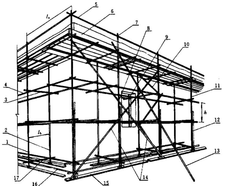水利工程施工安全技术规程培训讲义(ppt,242页)