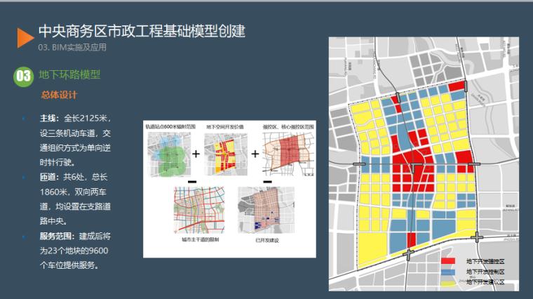 济南市中央商务区市政工程BIM技术应用_6