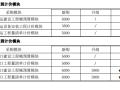 2019沿海新定额建筑工程计价软件(介绍篇)
