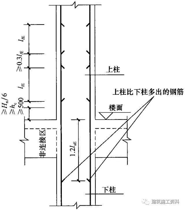 16G101图集柱平法解析,通俗易懂