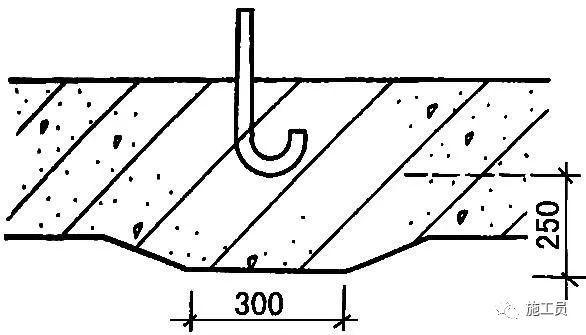 最详细的地下室防水工程施工做法!_7