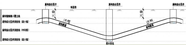 盾构法+综合管廊→设计方法全面解读_17